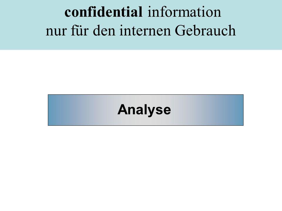 Analyse confidential information nur für den internen Gebrauch