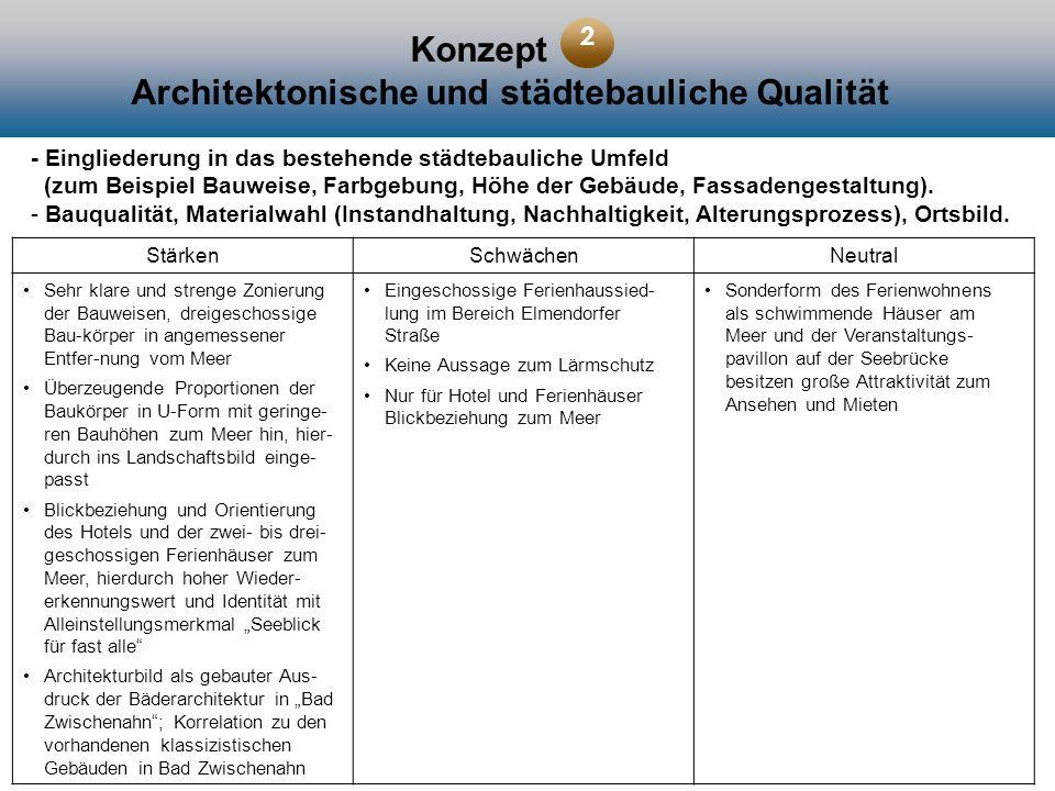 - Eingliederung in das bestehende städtebauliche Umfeld (zum Beispiel Bauweise, Farbgebung, Höhe der Gebäude, Fassadengestaltung). - Bauqualität, Mate