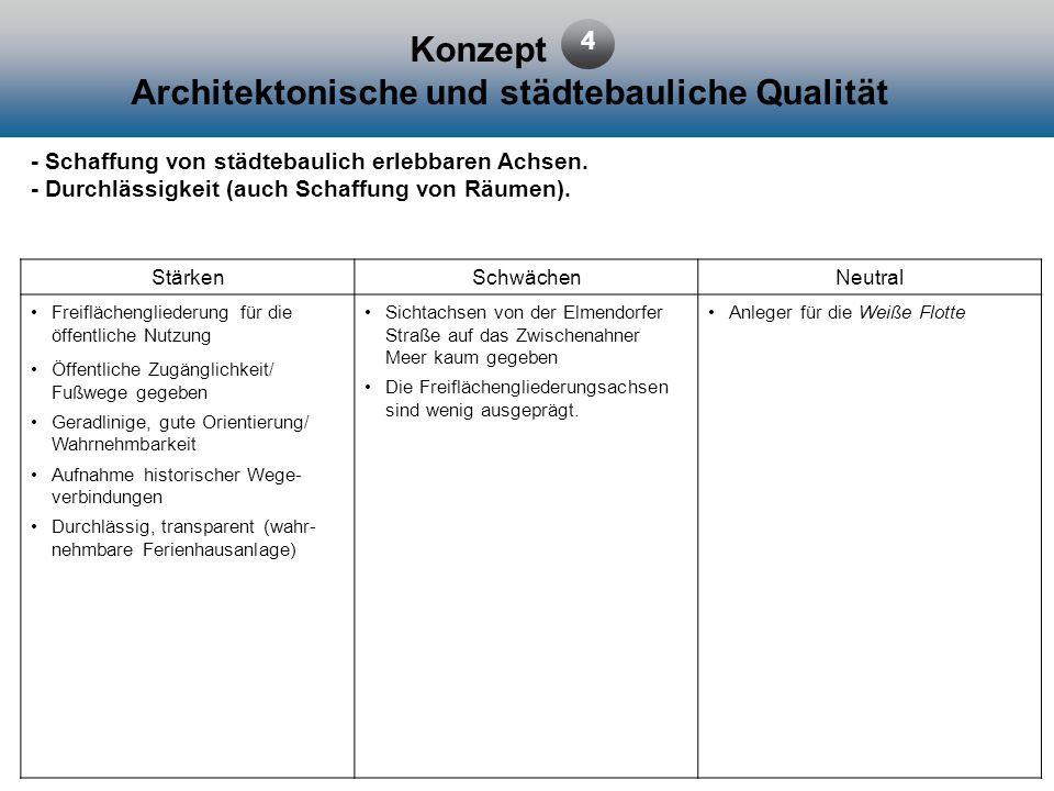 - Schaffung von städtebaulich erlebbaren Achsen. - Durchlässigkeit (auch Schaffung von Räumen). Konzept Architektonische und städtebauliche Qualität S