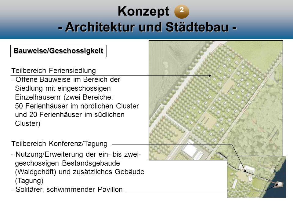 Konzept - Architektur und Städtebau - Bauweise/Geschossigkeit Teilbereich Konferenz/Tagung - Nutzung/Erweiterung der ein- bis zwei- geschossigen Besta