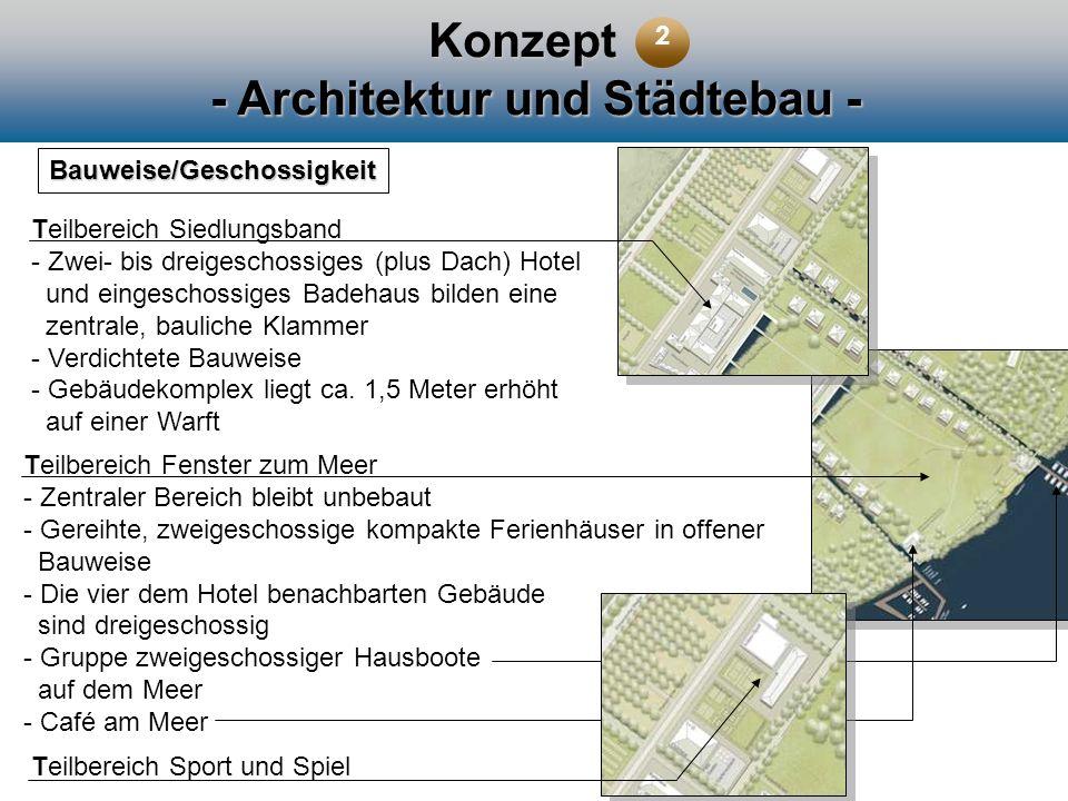 Konzept - Architektur und Städtebau - Bauweise/Geschossigkeit Teilbereich Siedlungsband - Zwei- bis dreigeschossiges (plus Dach) Hotel und eingeschoss
