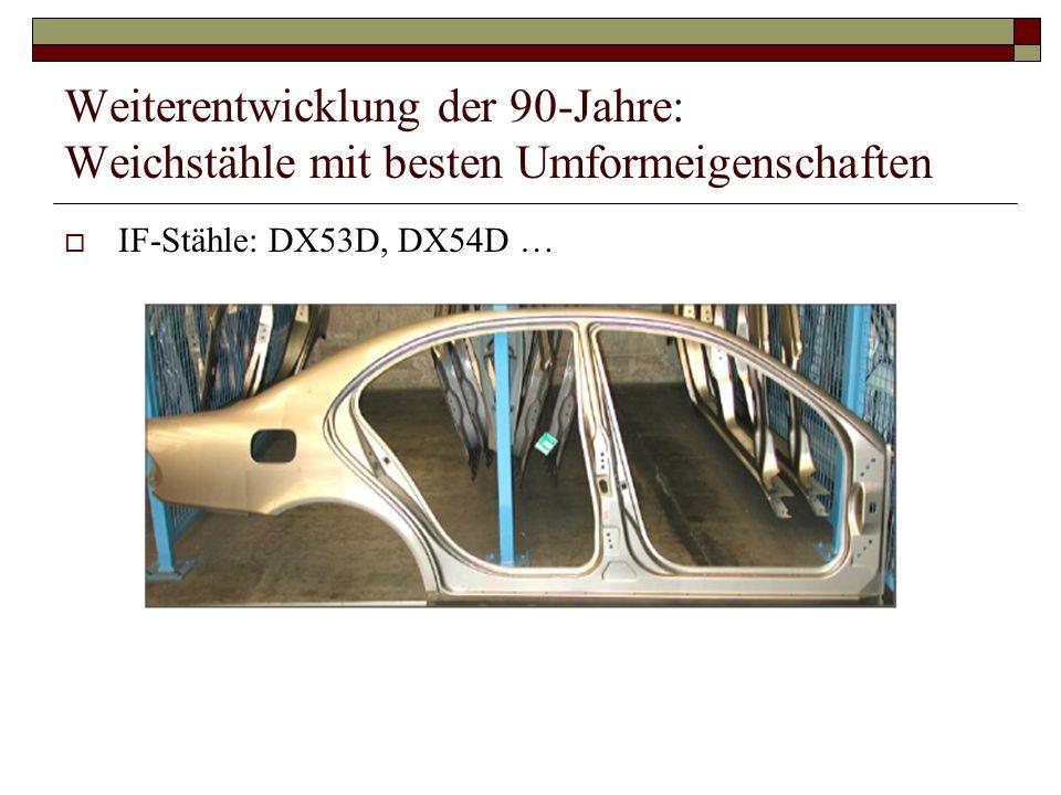 Weiterentwicklung der 90-Jahre: Weichstähle mit besten Umformeigenschaften IF-Stähle: DX53D, DX54D …