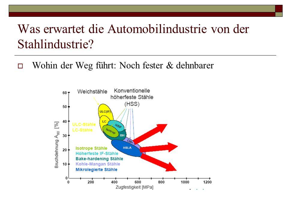 Was erwartet die Automobilindustrie von der Stahlindustrie? Wohin der Weg führt: Noch fester & dehnbarer