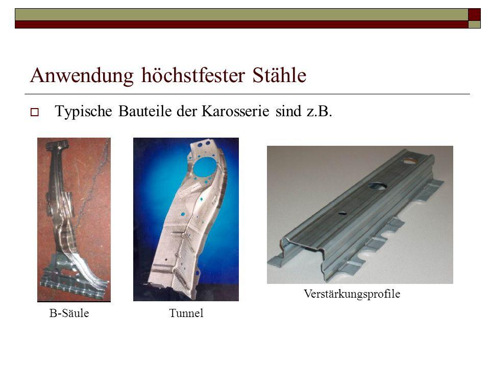 Anwendung höchstfester Stähle Typische Bauteile der Karosserie sind z.B. B-SäuleTunnel Verstärkungsprofile