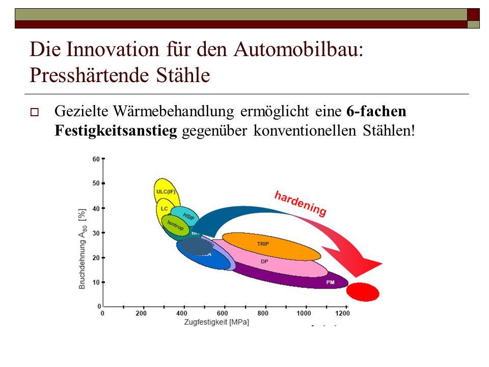 Die Innovation für den Automobilbau: Presshärtende Stähle Gezielte Wärmebehandlung ermöglicht eine 6-fachen Festigkeitsanstieg gegenüber konventionell