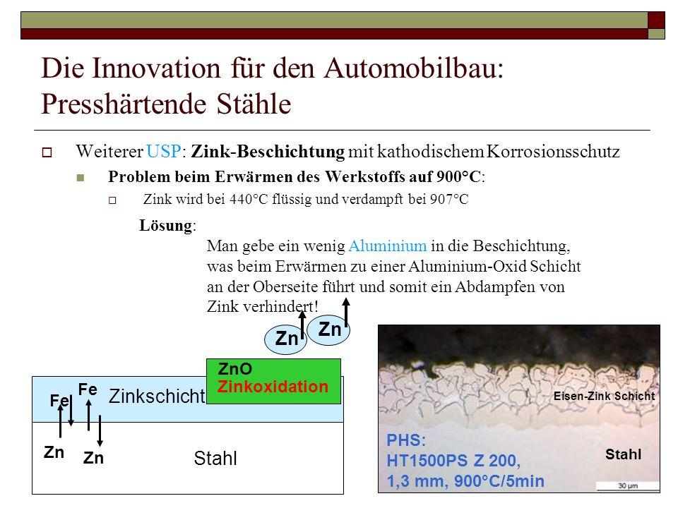 Die Innovation für den Automobilbau: Presshärtende Stähle Weiterer USP: Zink-Beschichtung mit kathodischem Korrosionsschutz Problem beim Erwärmen des