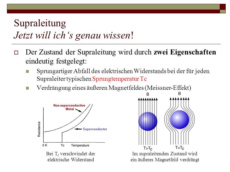 Supraleitung Auch hier gibts unterschiedliche Typen Durch ihr Verhalten im Magnetfeld lasses sich aber zwei unterschiedliche Arten von Supraleitern unterscheiden: Supraleiter aus reinen Elementen Beschränkter Nutzen, da sie kaum äußere Magnetfelder aushalten Verdrängt Magnetfeld nicht komplett Großer Nutzen, da sie sehr viel höhere Magnetfelder widerstehen