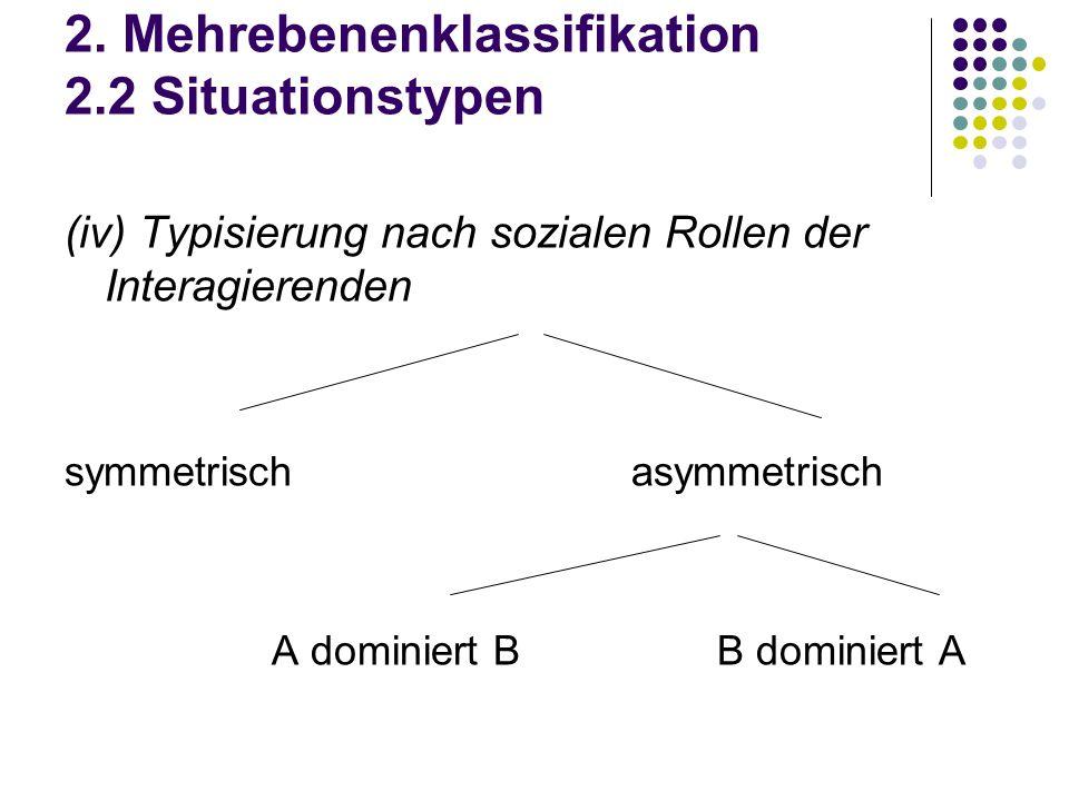 2. Mehrebenenklassifikation 2.2 Situationstypen (iv) Typisierung nach sozialen Rollen der Interagierenden symmetrisch asymmetrisch A dominiert B B dom