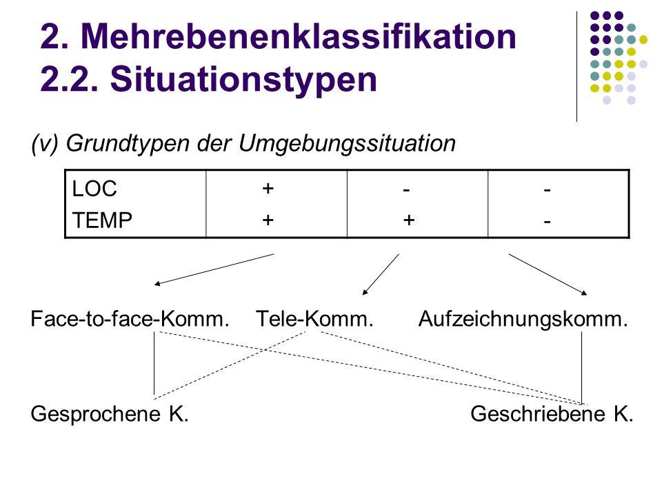 2. Mehrebenenklassifikation 2.2. Situationstypen (v) Grundtypen der Umgebungssituation Face-to-face-Komm. Tele-Komm. Aufzeichnungskomm. Gesprochene K.