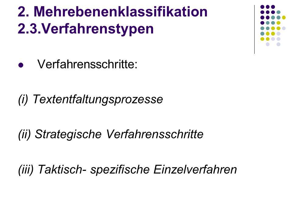2. Mehrebenenklassifikation 2.3.Verfahrenstypen Verfahrensschritte: (i) Textentfaltungsprozesse (ii) Strategische Verfahrensschritte (iii) Taktisch- s