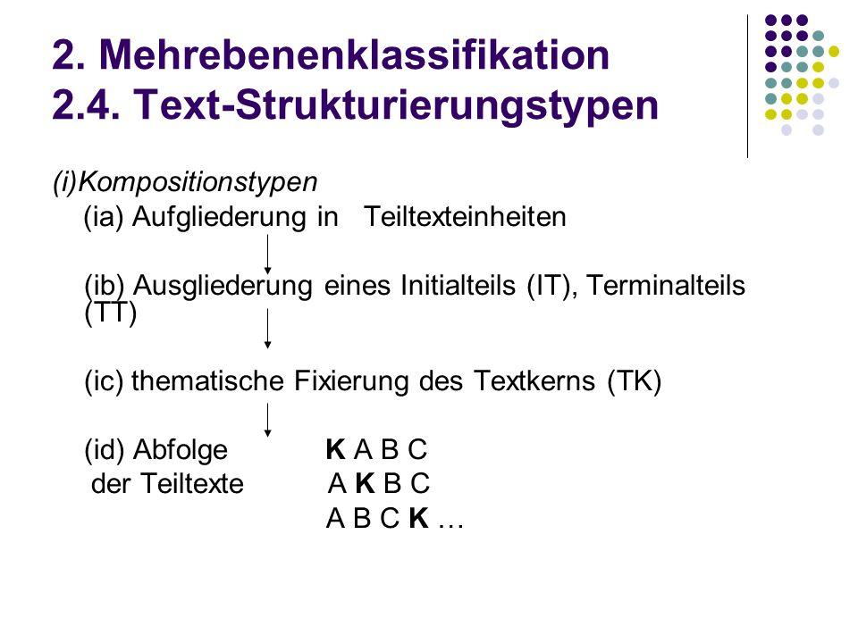 2. Mehrebenenklassifikation 2.4. Text-Strukturierungstypen (i)Kompositionstypen (ia) Aufgliederung in Teiltexteinheiten (ib) Ausgliederung eines Initi
