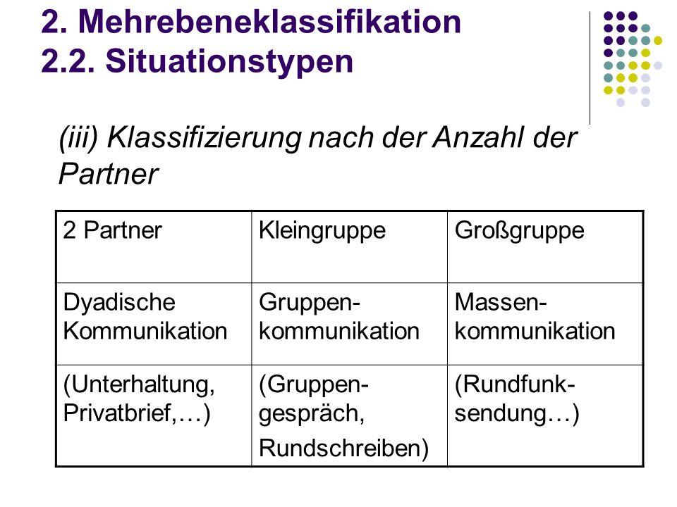2. Mehrebeneklassifikation 2.2. Situationstypen 2 PartnerKleingruppeGroßgruppe Dyadische Kommunikation Gruppen- kommunikation Massen- kommunikation (U