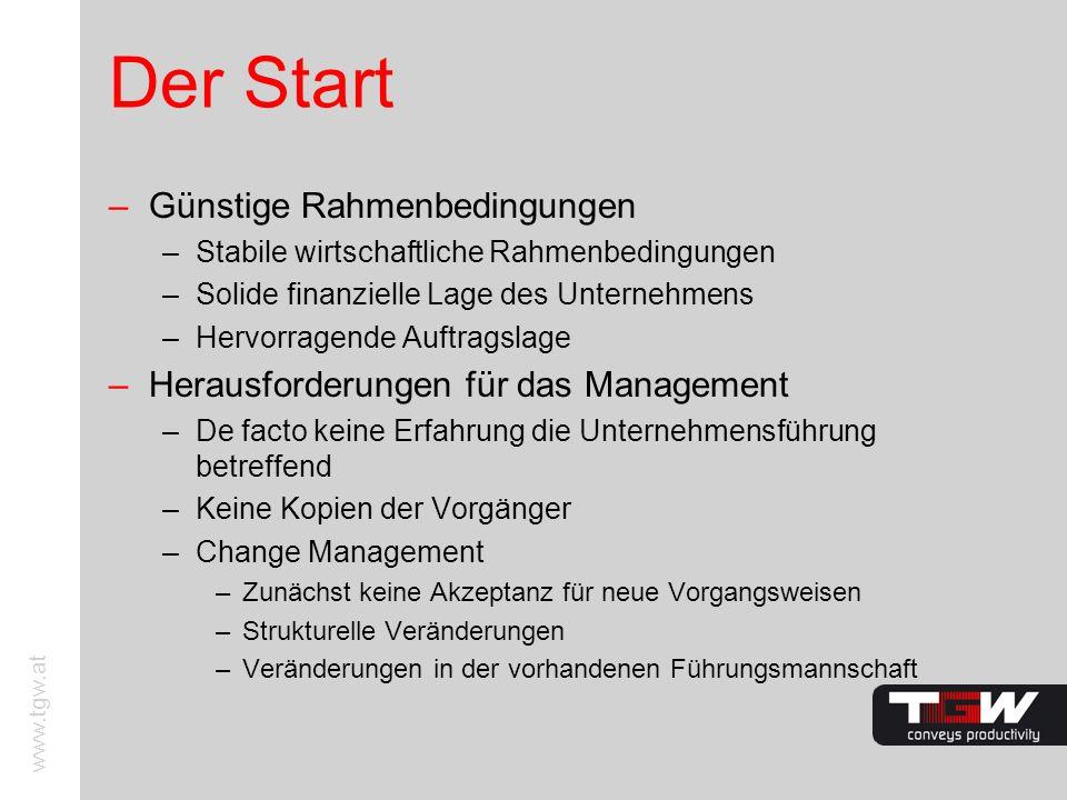 www.tgw.at Der Start –Günstige Rahmenbedingungen –Stabile wirtschaftliche Rahmenbedingungen –Solide finanzielle Lage des Unternehmens –Hervorragende A