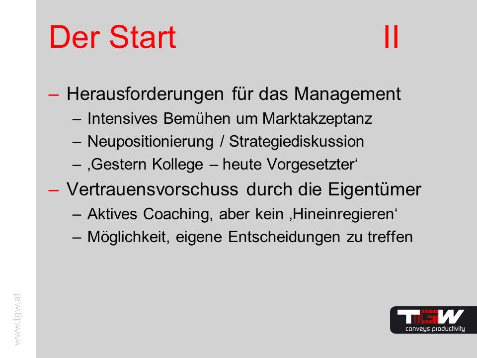 www.tgw.at Der StartII –Herausforderungen für das Management –Intensives Bemühen um Marktakzeptanz –Neupositionierung / Strategiediskussion –Gestern K