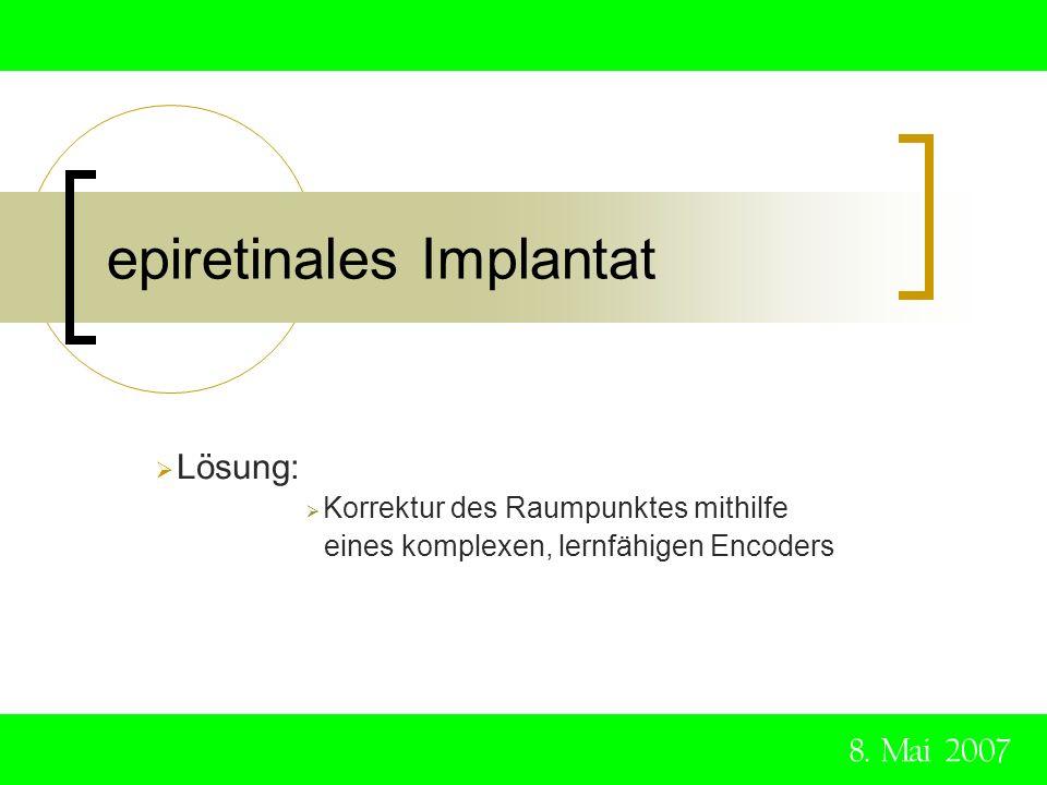 epiretinales Implantat 8. Mai 2007 Lösung: Korrektur des Raumpunktes mithilfe eines komplexen, lernfähigen Encoders