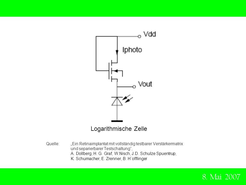 Quelle: Ein Retinaimplantat mit vollständig testbarer Verstärkermatrix und separierbarer Testschaltung, A. Dollberg, H. G. Graf, W.Nisch, J.D. Schulze