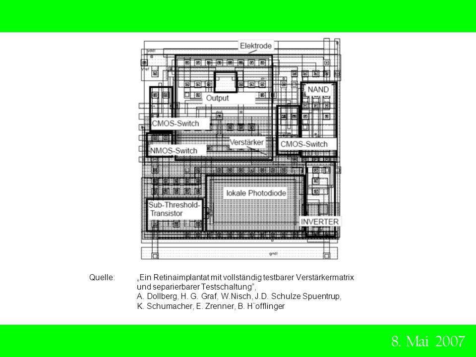8. Mai 2007 Die gesamte Verstärkerzelle Quelle: Ein Retinaimplantat mit vollständig testbarer Verstärkermatrix und separierbarer Testschaltung, A. Dol