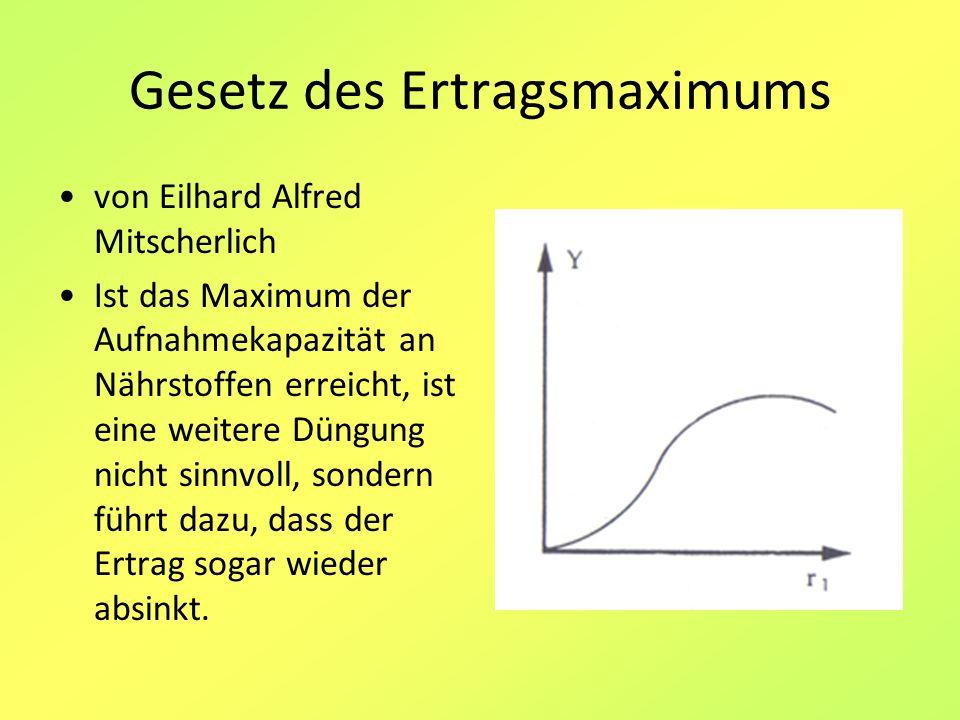 Gesetz des Ertragsmaximums von Eilhard Alfred Mitscherlich Ist das Maximum der Aufnahmekapazität an Nährstoffen erreicht, ist eine weitere Düngung nic