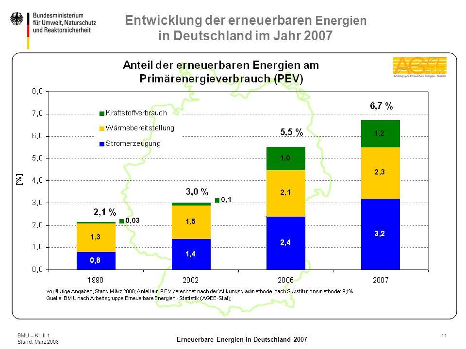 11BMU – KI III 1 Stand: März 2008 Erneuerbare Energien in Deutschland 2007 Entwicklung der erneuerbaren Energien in Deutschland im Jahr 2007