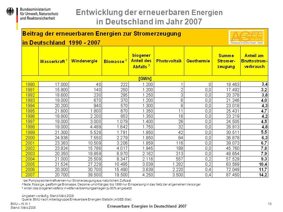 13BMU – KI III 1 Stand: März 2008 Erneuerbare Energien in Deutschland 2007 Entwicklung der erneuerbaren Energien in Deutschland im Jahr 2007 1 bei Pum