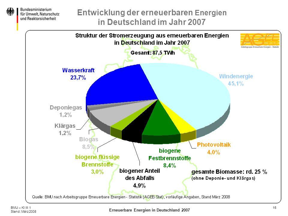 15BMU – KI III 1 Stand: März 2008 Erneuerbare Energien in Deutschland 2007 Entwicklung der erneuerbaren Energien in Deutschland im Jahr 2007