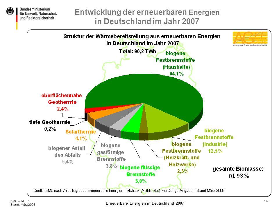 16BMU – KI III 1 Stand: März 2008 Erneuerbare Energien in Deutschland 2007 Entwicklung der erneuerbaren Energien in Deutschland im Jahr 2007
