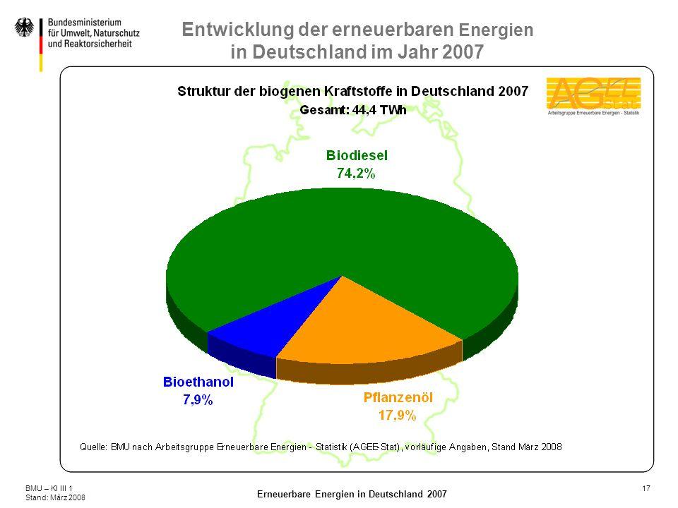 17BMU – KI III 1 Stand: März 2008 Erneuerbare Energien in Deutschland 2007 Entwicklung der erneuerbaren Energien in Deutschland im Jahr 2007
