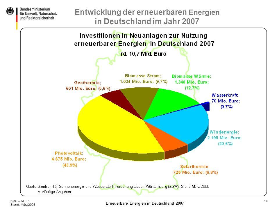 18BMU – KI III 1 Stand: März 2008 Erneuerbare Energien in Deutschland 2007 Entwicklung der erneuerbaren Energien in Deutschland im Jahr 2007