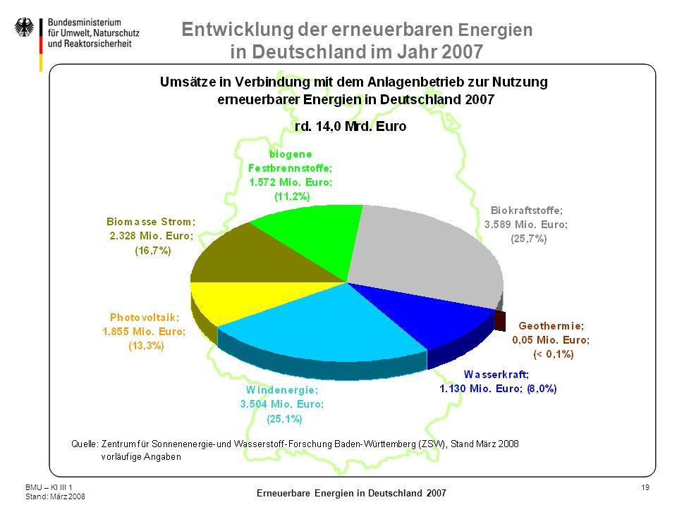 19BMU – KI III 1 Stand: März 2008 Erneuerbare Energien in Deutschland 2007 Entwicklung der erneuerbaren Energien in Deutschland im Jahr 2007