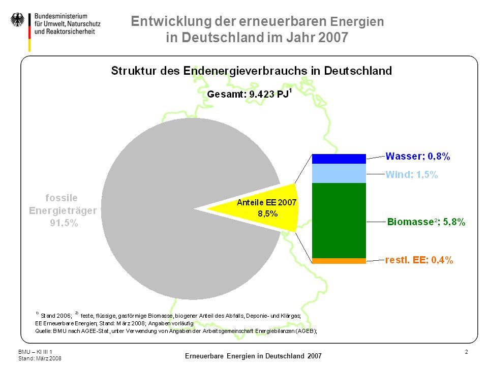2BMU – KI III 1 Stand: März 2008 Erneuerbare Energien in Deutschland 2007 Entwicklung der erneuerbaren Energien in Deutschland im Jahr 2007