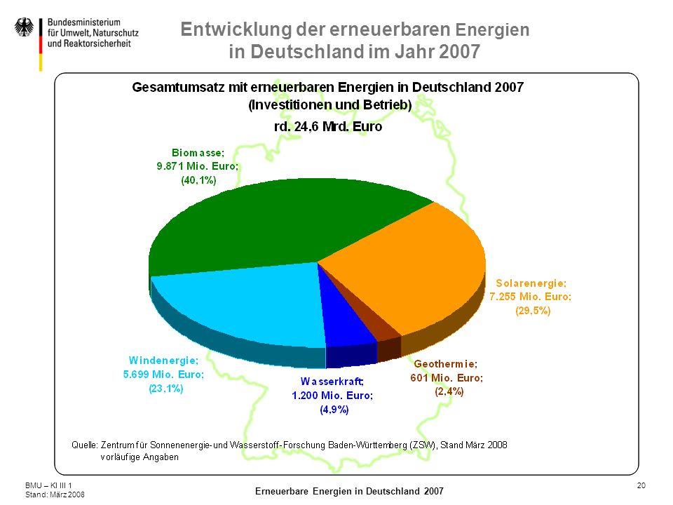 20BMU – KI III 1 Stand: März 2008 Erneuerbare Energien in Deutschland 2007 Entwicklung der erneuerbaren Energien in Deutschland im Jahr 2007