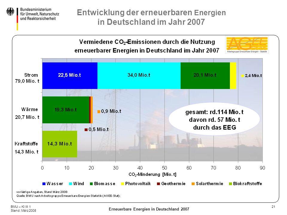 21BMU – KI III 1 Stand: März 2008 Erneuerbare Energien in Deutschland 2007 Entwicklung der erneuerbaren Energien in Deutschland im Jahr 2007
