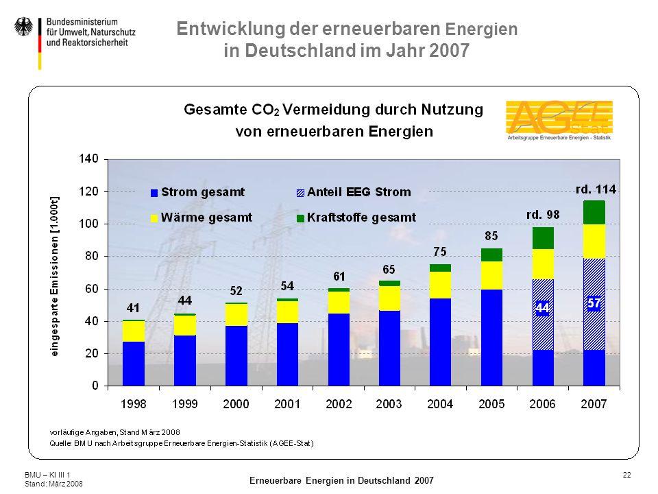 22BMU – KI III 1 Stand: März 2008 Erneuerbare Energien in Deutschland 2007 Entwicklung der erneuerbaren Energien in Deutschland im Jahr 2007
