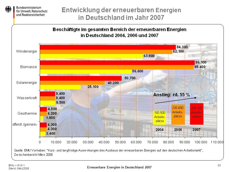 23BMU – KI III 1 Stand: März 2008 Erneuerbare Energien in Deutschland 2007 Entwicklung der erneuerbaren Energien in Deutschland im Jahr 2007