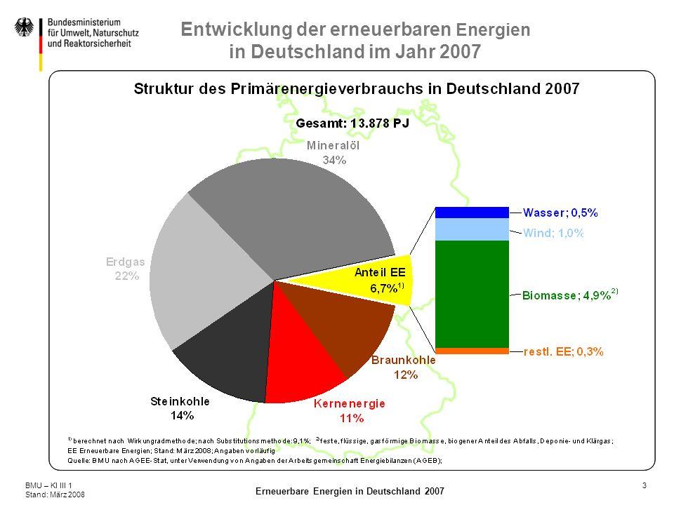 3BMU – KI III 1 Stand: März 2008 Erneuerbare Energien in Deutschland 2007 Entwicklung der erneuerbaren Energien in Deutschland im Jahr 2007