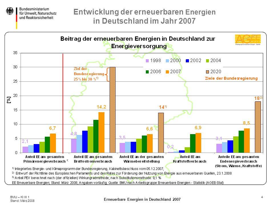 4BMU – KI III 1 Stand: März 2008 Erneuerbare Energien in Deutschland 2007 Entwicklung der erneuerbaren Energien in Deutschland im Jahr 2007