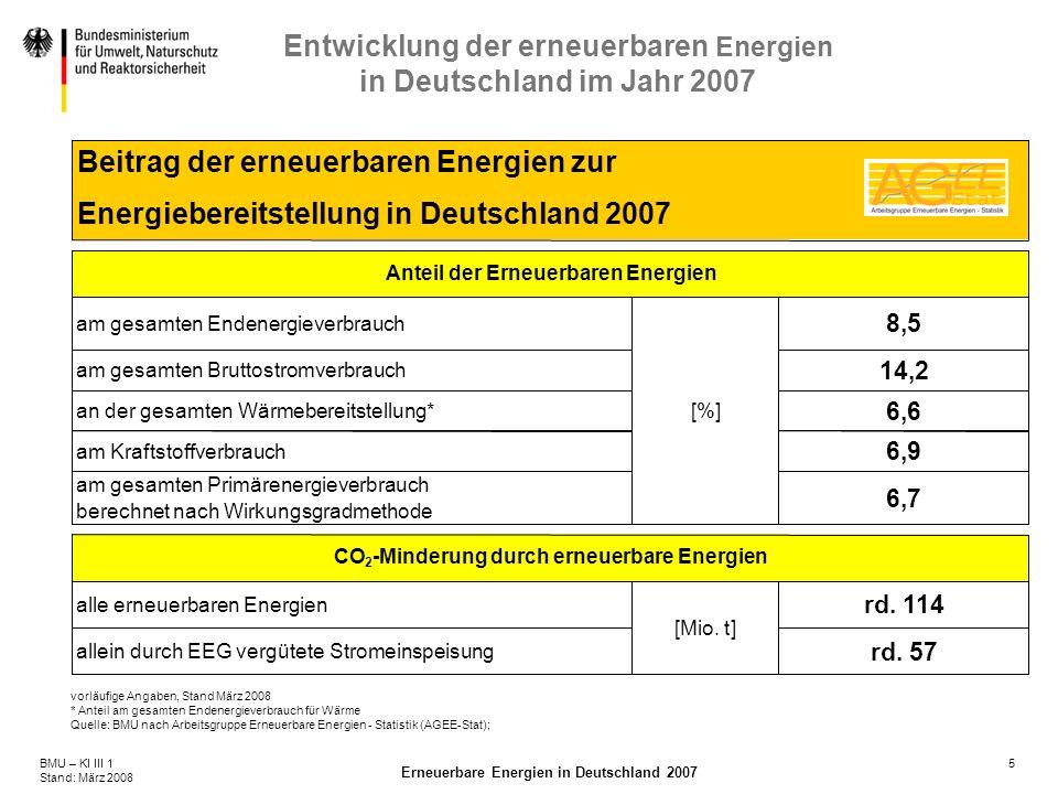 5BMU – KI III 1 Stand: März 2008 Erneuerbare Energien in Deutschland 2007 Entwicklung der erneuerbaren Energien in Deutschland im Jahr 2007 vorläufige