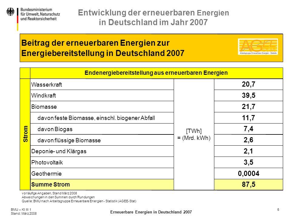 6BMU – KI III 1 Stand: März 2008 Erneuerbare Energien in Deutschland 2007 Entwicklung der erneuerbaren Energien in Deutschland im Jahr 2007 vorläufige
