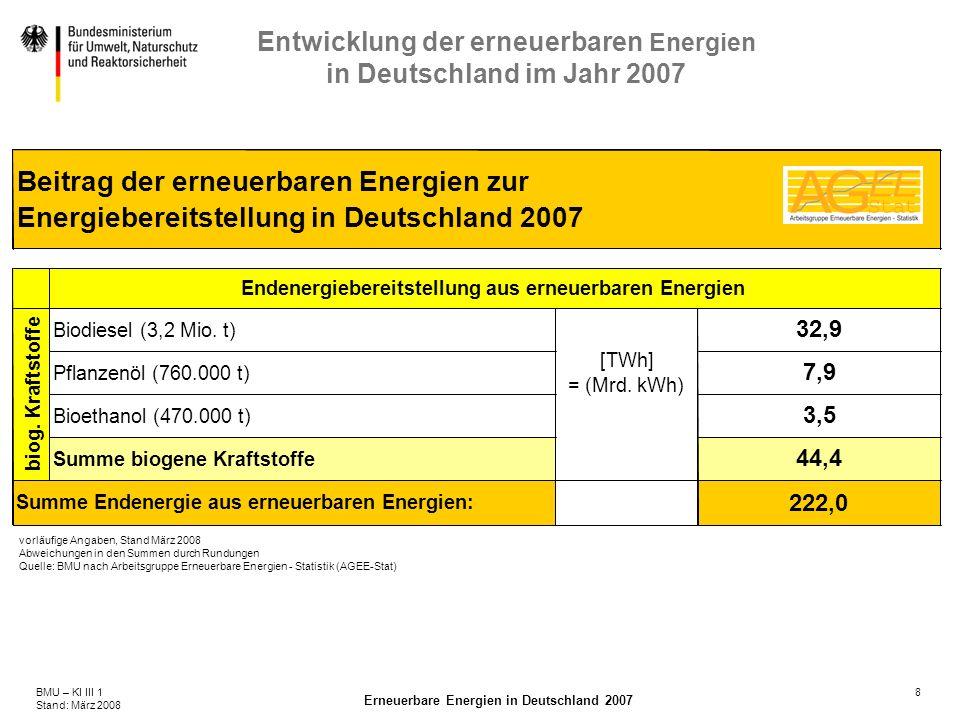 8BMU – KI III 1 Stand: März 2008 Erneuerbare Energien in Deutschland 2007 Entwicklung der erneuerbaren Energien in Deutschland im Jahr 2007 vorläufige