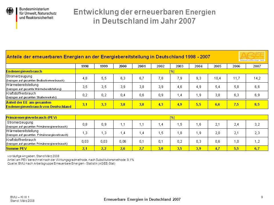 9BMU – KI III 1 Stand: März 2008 Erneuerbare Energien in Deutschland 2007 Entwicklung der erneuerbaren Energien in Deutschland im Jahr 2007 vorläufige