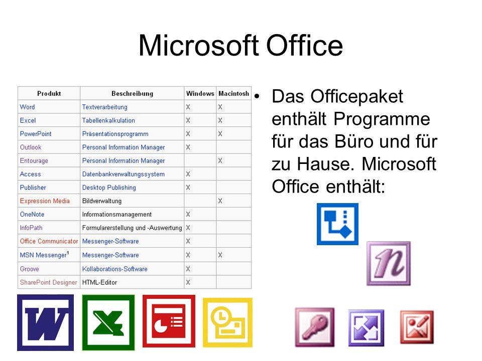 Microsoft Office Das Officepaket enthält Programme für das Büro und für zu Hause. Microsoft Office enthält: