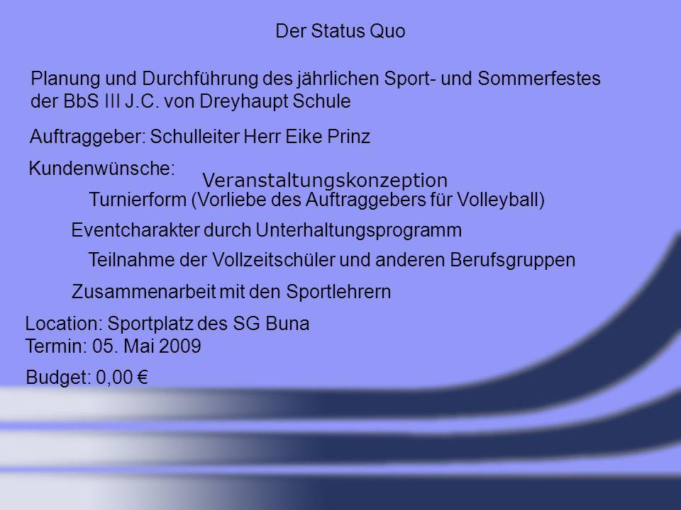 Der Status Quo Planung und Durchführung des jährlichen Sport- und Sommerfestes der BbS III J.C. von Dreyhaupt Schule Auftraggeber: Schulleiter Herr Ei