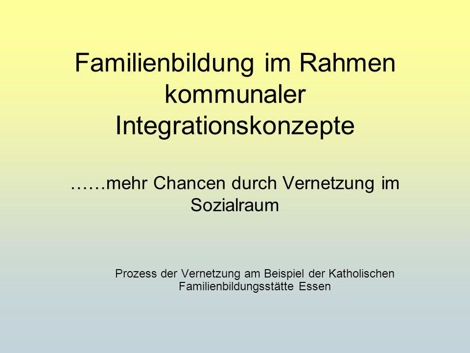 Familienbildung im Rahmen kommunaler Integrationskonzepte ……mehr Chancen durch Vernetzung im Sozialraum Prozess der Vernetzung am Beispiel der Katholischen Familienbildungsstätte Essen