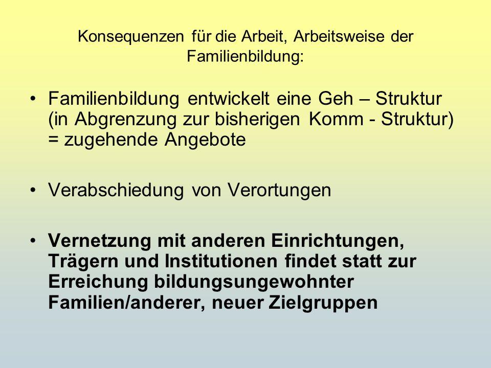 Konsequenzen für die Arbeit, Arbeitsweise der Familienbildung: Familienbildung entwickelt eine Geh – Struktur (in Abgrenzung zur bisherigen Komm - Str