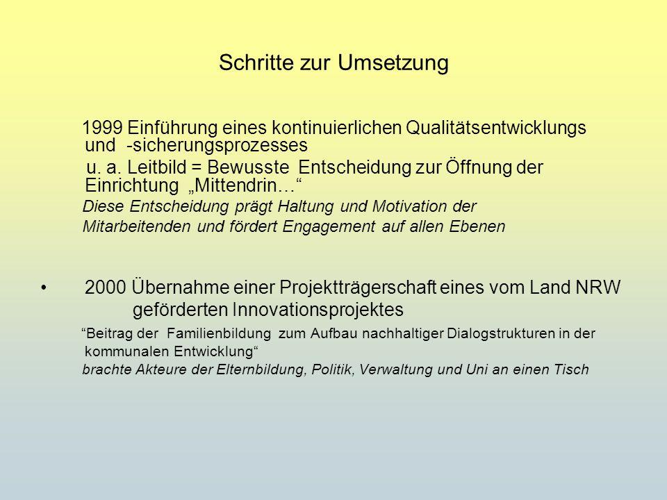 Schritte zur Umsetzung 1999 Einführung eines kontinuierlichen Qualitätsentwicklungs und -sicherungsprozesses u. a. Leitbild = Bewusste Entscheidung zu