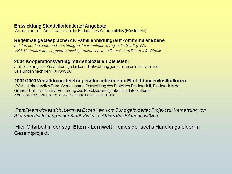 Entwicklung Stadtteilorientierter Angebote Ausrichtung der Arbeitsweise an die Bedarfe des Wohnumfelds (Hörsterfeld) Regelmäßige Gespräche (AK Familienbildung) auf kommunaler Ebene mit den beiden anderen Einrichtungen der Familienbildung in der Stadt (AWO, VKJ) Vertretern des Jugendamtes/Allgemeiner sozialer Dienst, dem Eltern-Info Dienst 2004 Kooperationsvertrag mit den Sozialen Diensten: Ziel: Stärkung des Präventionsgedankens, Entwicklung gemeinsamer Initiativen und Leistungen nach den KJHG/WBG 2002/2003 Verstärkung der Kooperation mit anderen Einrichtungen/Institutionen RAA/Interkulturelles Büro: Gemeinsame Entwicklung des Projektes Rucksack II, Rucksack in der Grundschule.