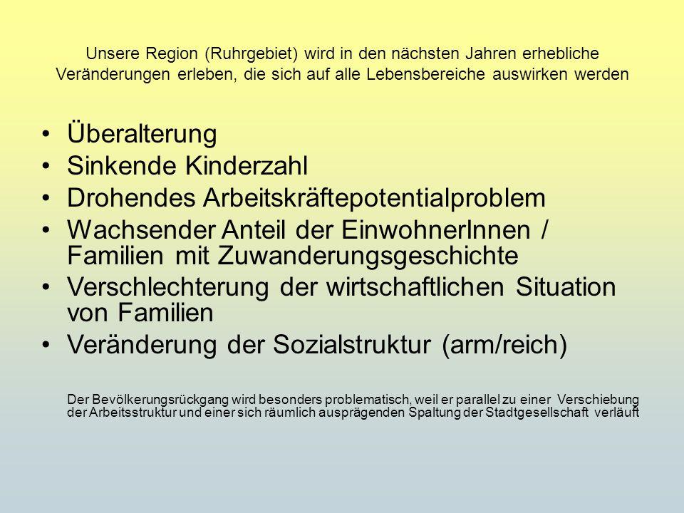 Unsere Region (Ruhrgebiet) wird in den nächsten Jahren erhebliche Veränderungen erleben, die sich auf alle Lebensbereiche auswirken werden Überalterun