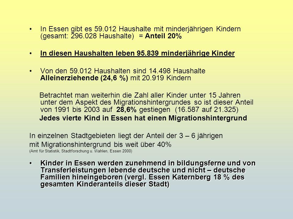 In Essen gibt es 59.012 Haushalte mit minderjährigen Kindern (gesamt: 296.028 Haushalte) = Anteil 20% In diesen Haushalten leben 95.839 minderjährige