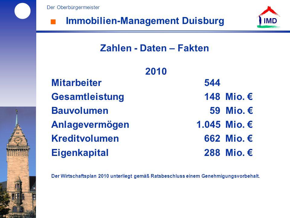 l Der Oberbürgermeister IMD Immobilien-Management Duisburg Zahlen - Daten – Fakten 2010 Mitarbeiter 544 Gesamtleistung 148Mio.