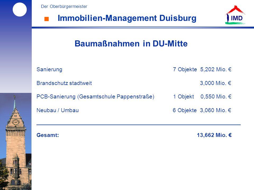 l Der Oberbürgermeister IMD Immobilien-Management Duisburg Baumaßnahmen in DU-Mitte Sanierung 7 Objekte 5,202 Mio.